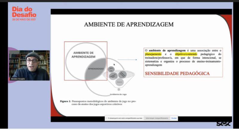 Alcides Scaglia - Pedagogia do Esporte